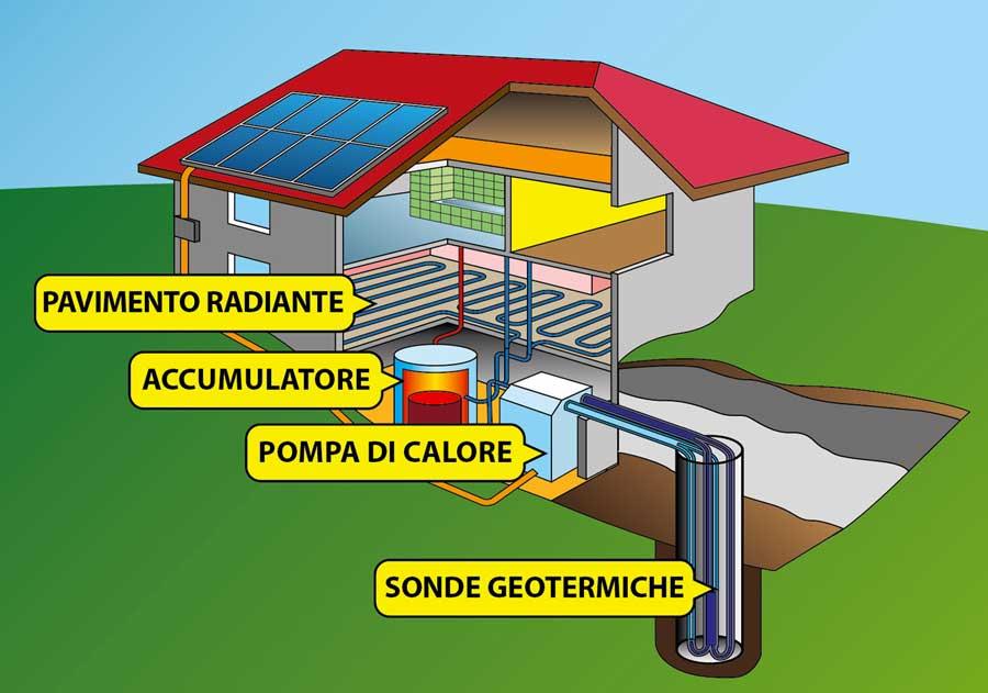 geotermia energia rinnovabile
